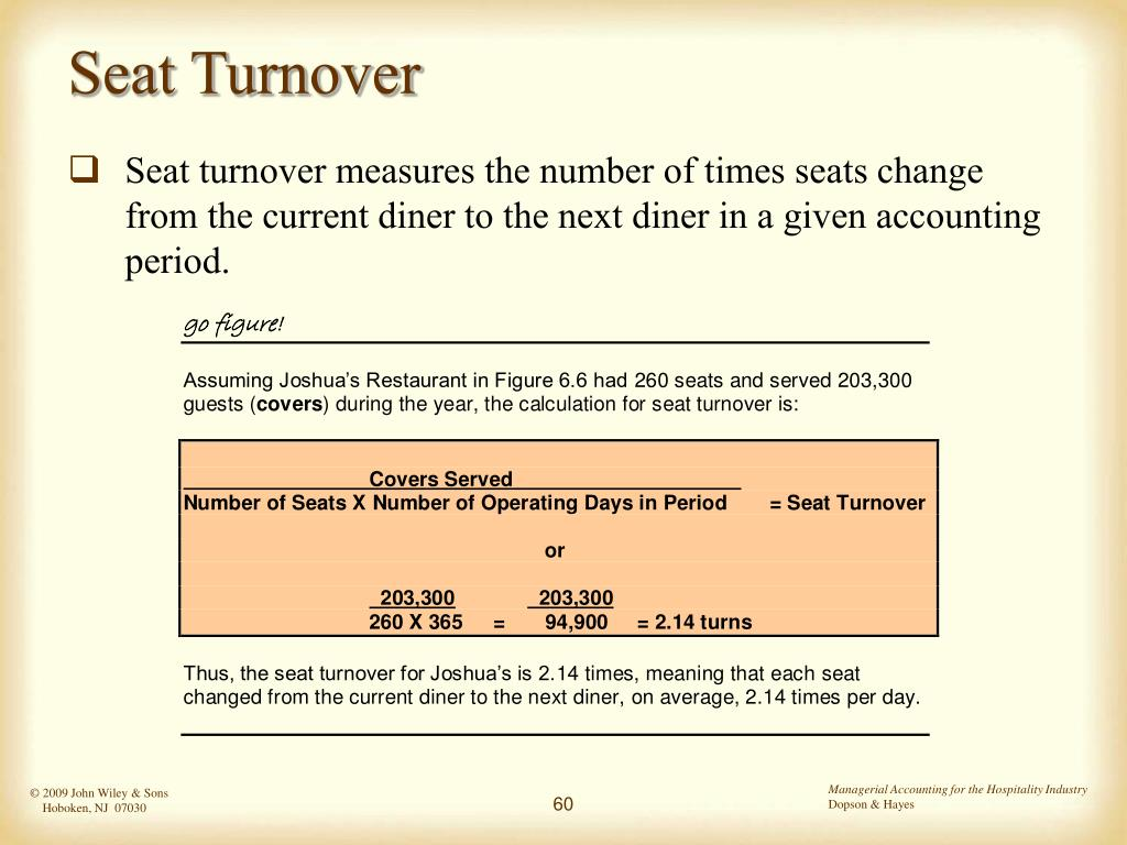 Seat Turnover