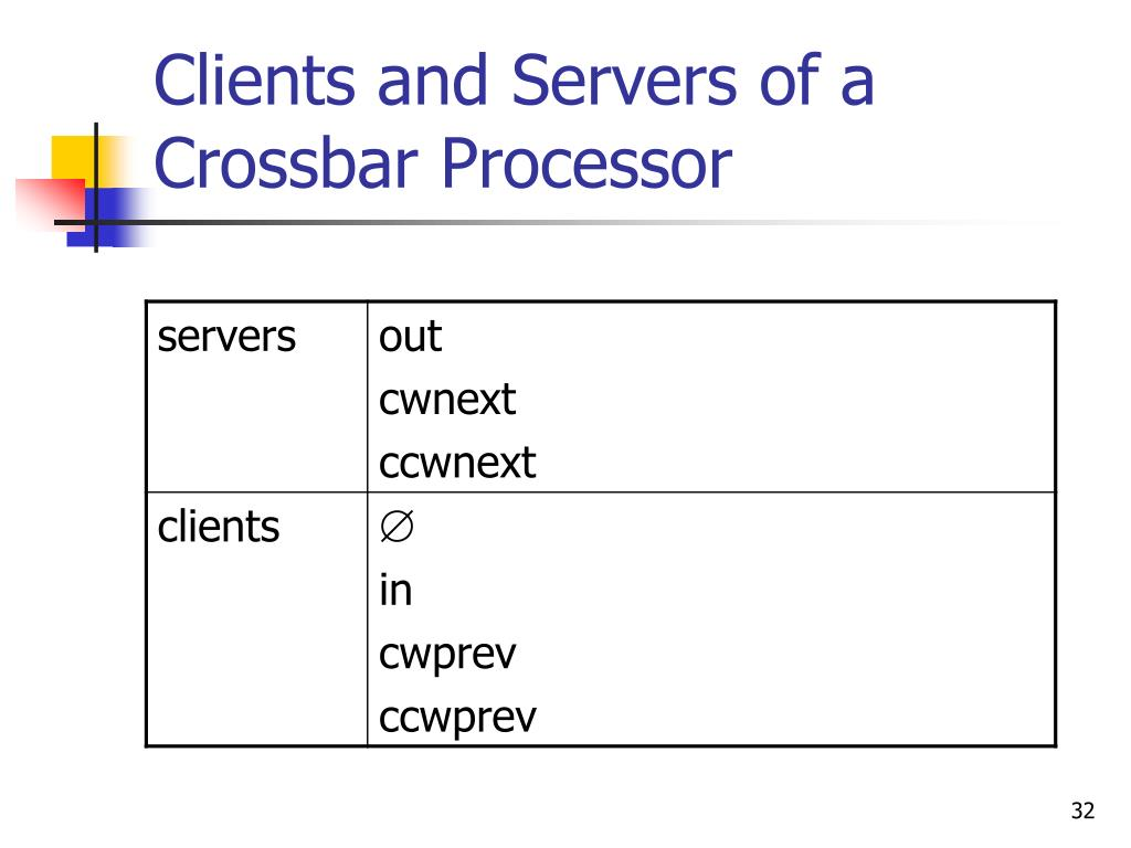 Clients and Servers of a Crossbar Processor