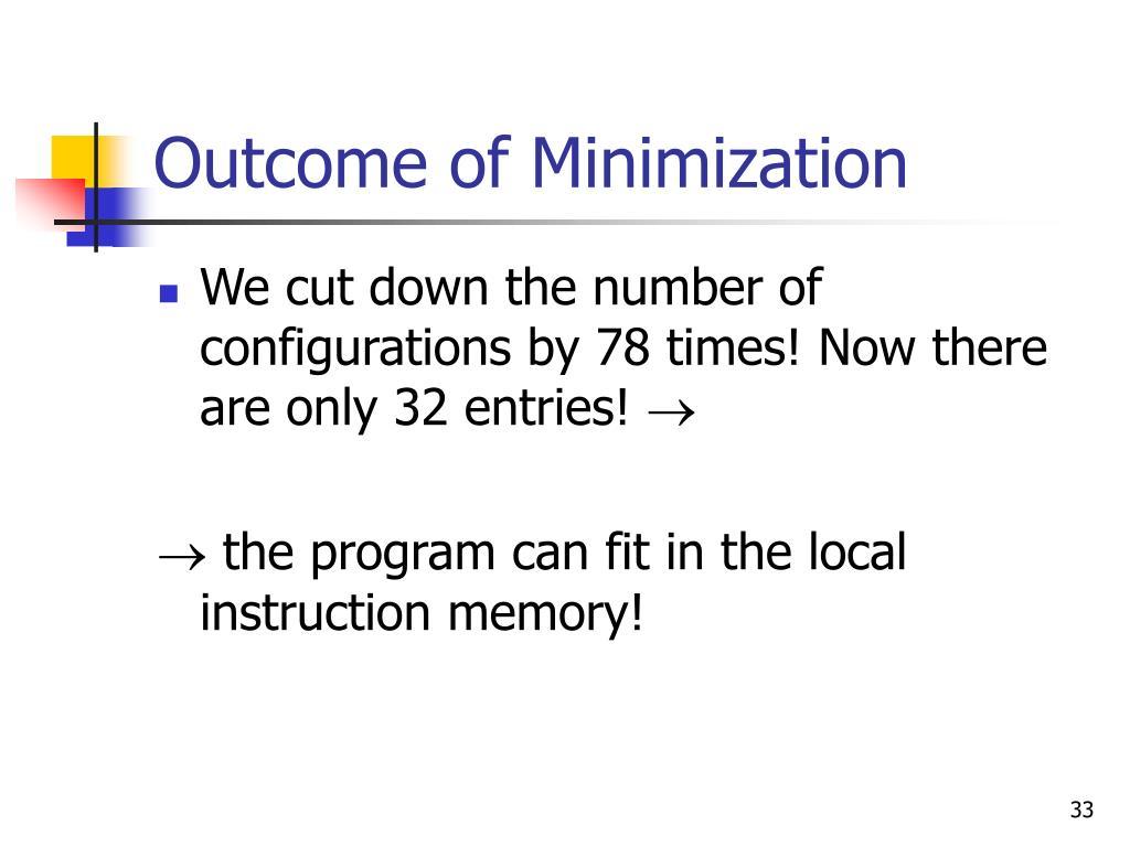 Outcome of Minimization