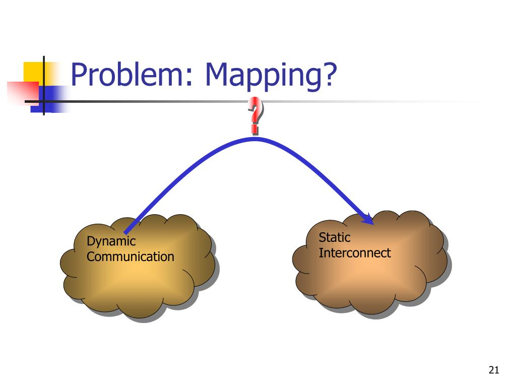 Problem: Mapping?