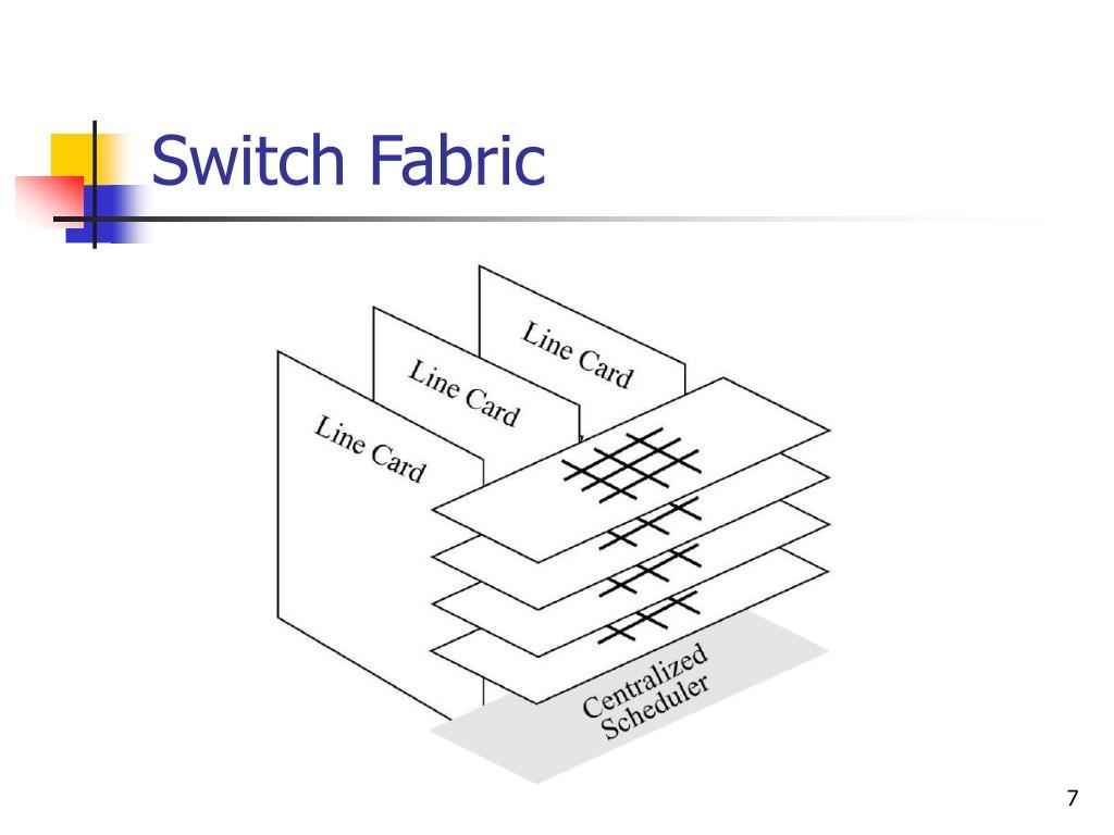 Switch Fabric