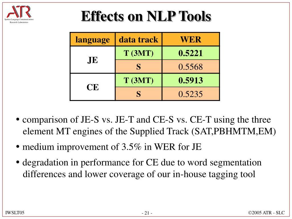 Effects on NLP Tools