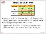 effects on nlp tools21