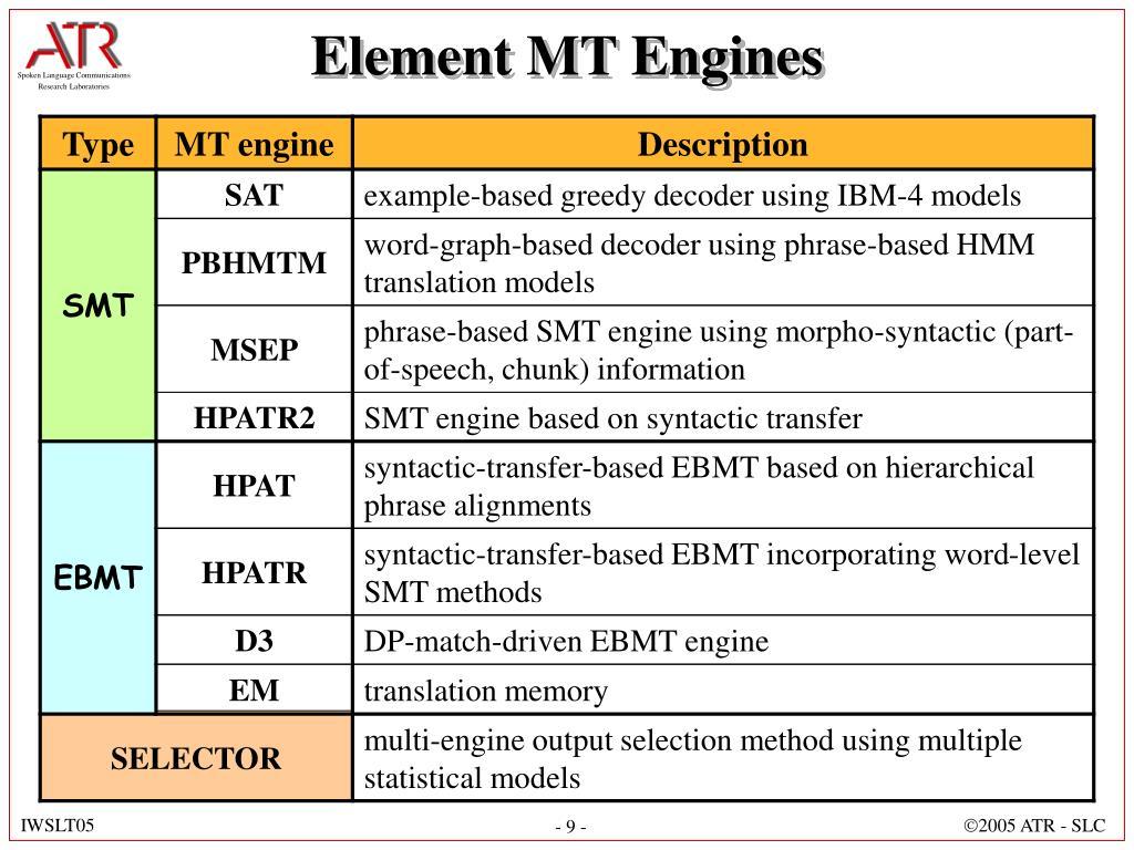 Element MT Engines