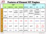 features of element mt engines