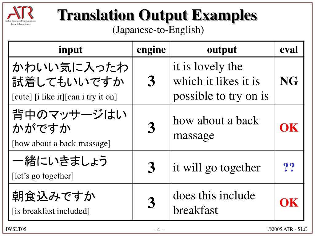 Translation Output Examples