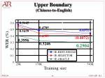 upper boundary chinese to english