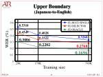 upper boundary japanese to english