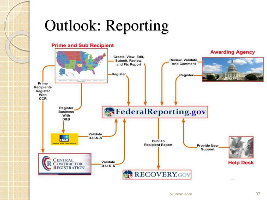 Outlook: Reporting