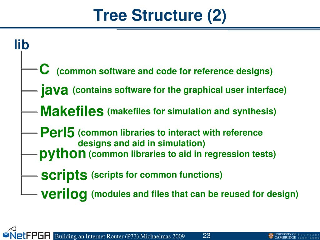 Tree Structure (2)