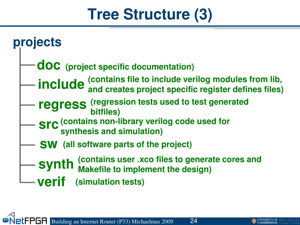 Tree Structure (3)