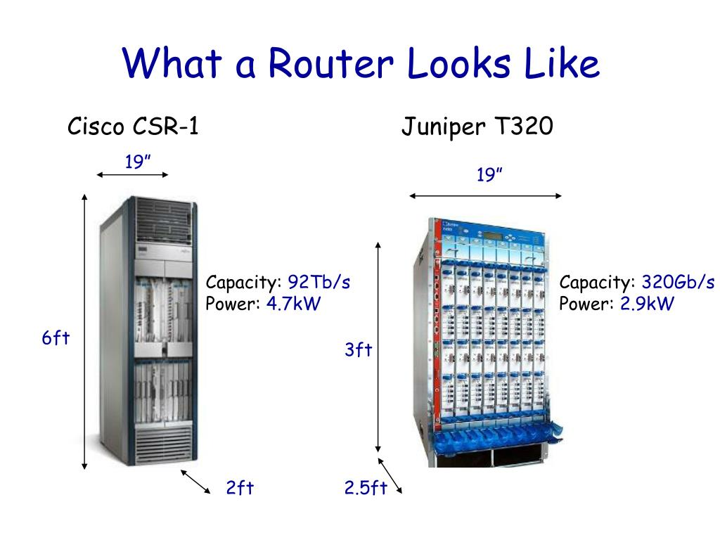 What a Router Looks Like