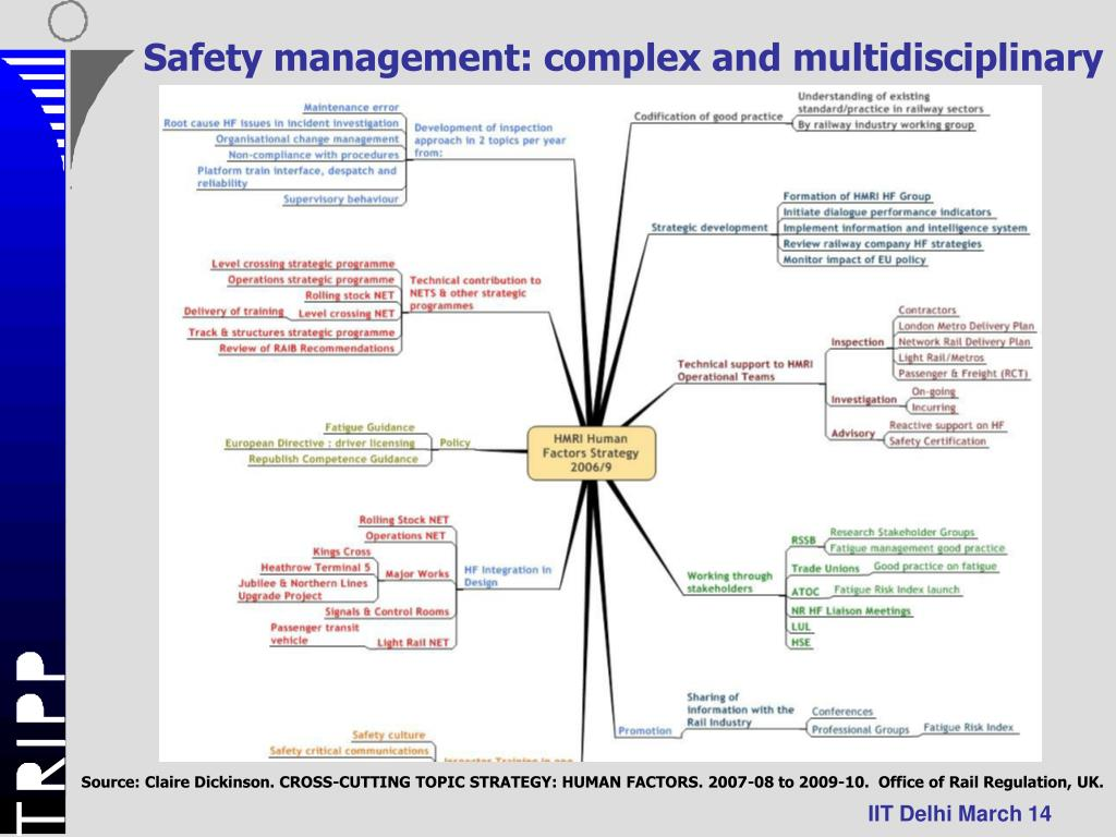 Safety management: complex and multidisciplinary