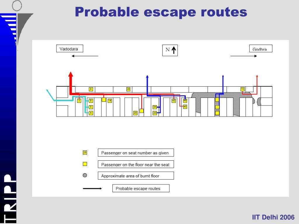 Probable escape routes