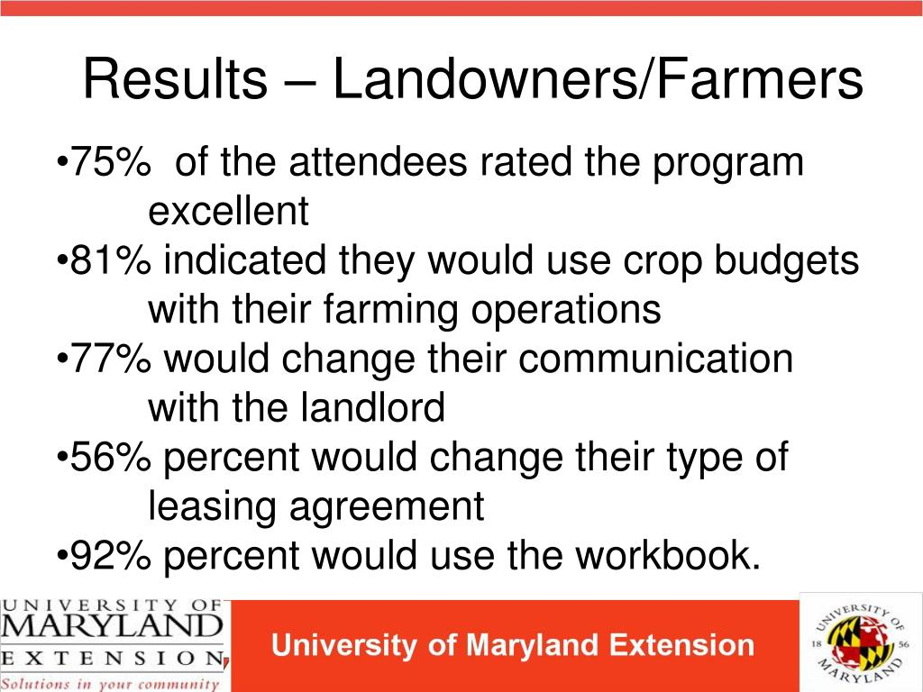 Results – Landowners/Farmers