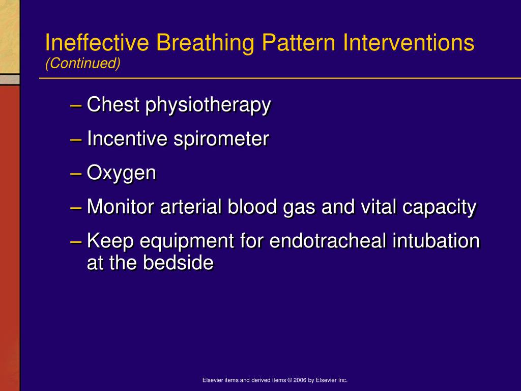Ineffective Breathing Pattern Interventions