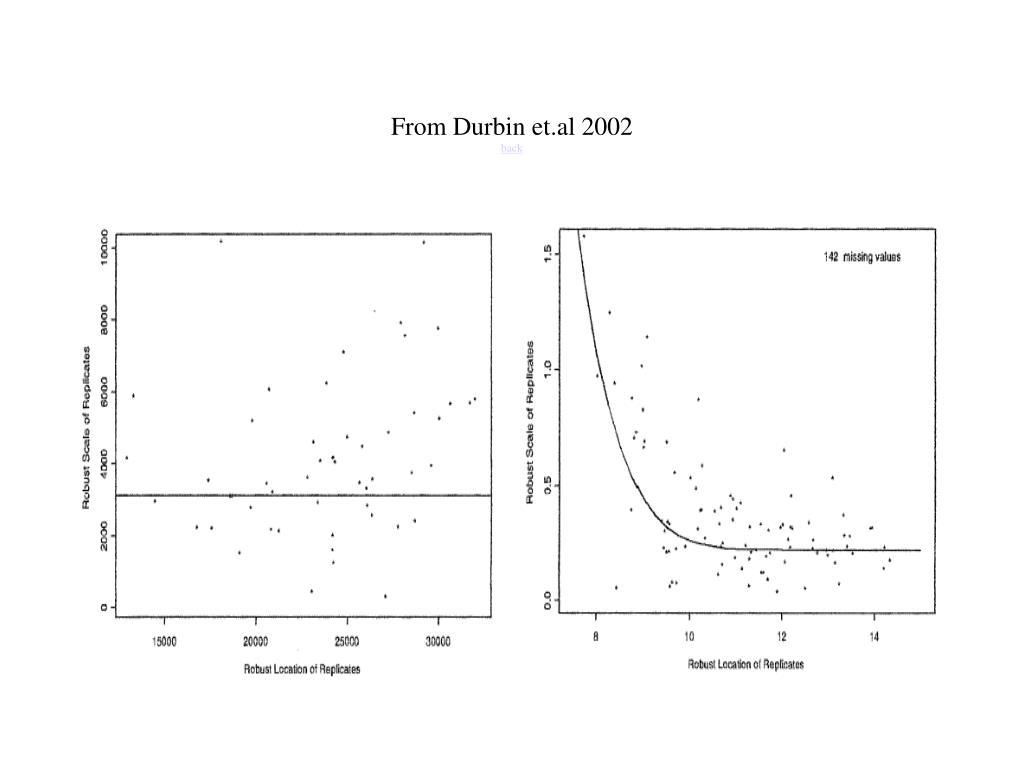 From Durbin et.al 2002