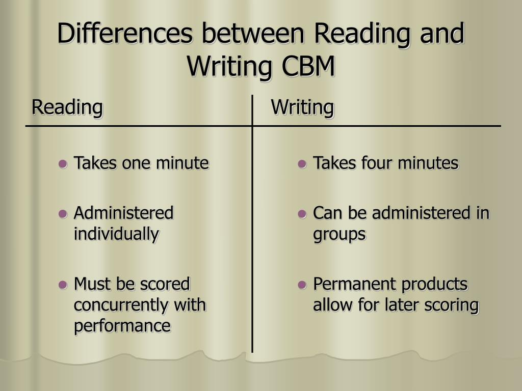 Differences between Reading and Writing CBM