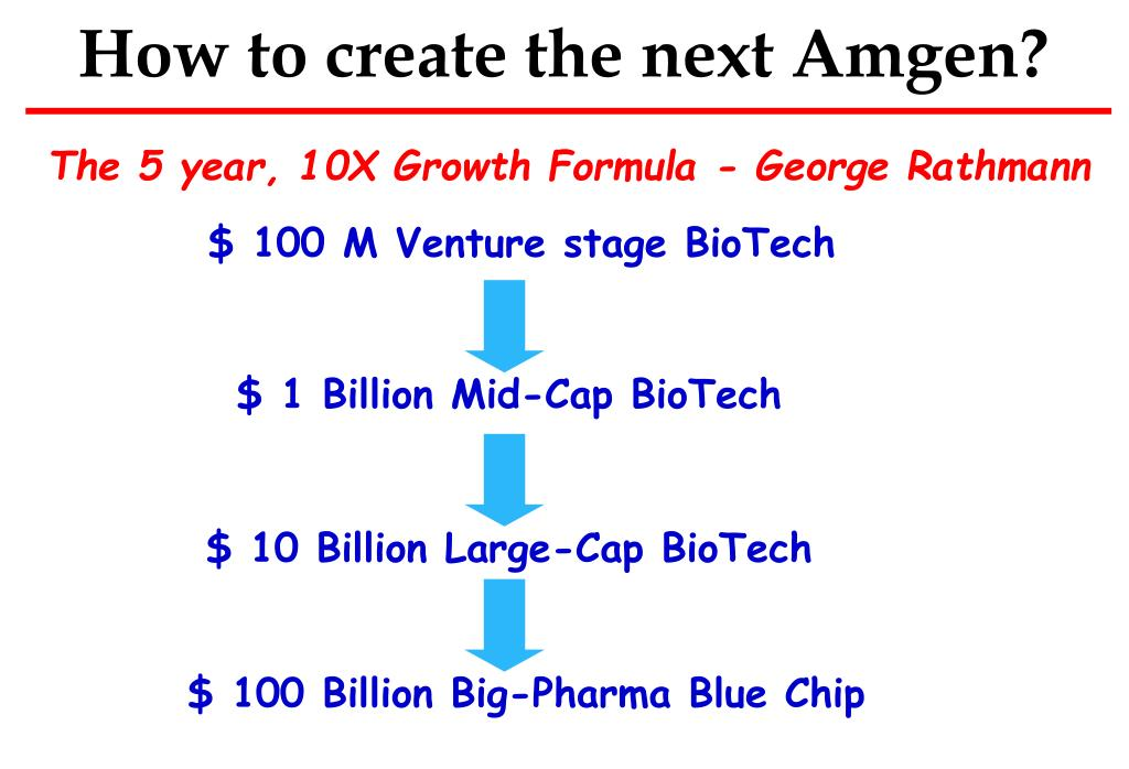 How to create the next Amgen?