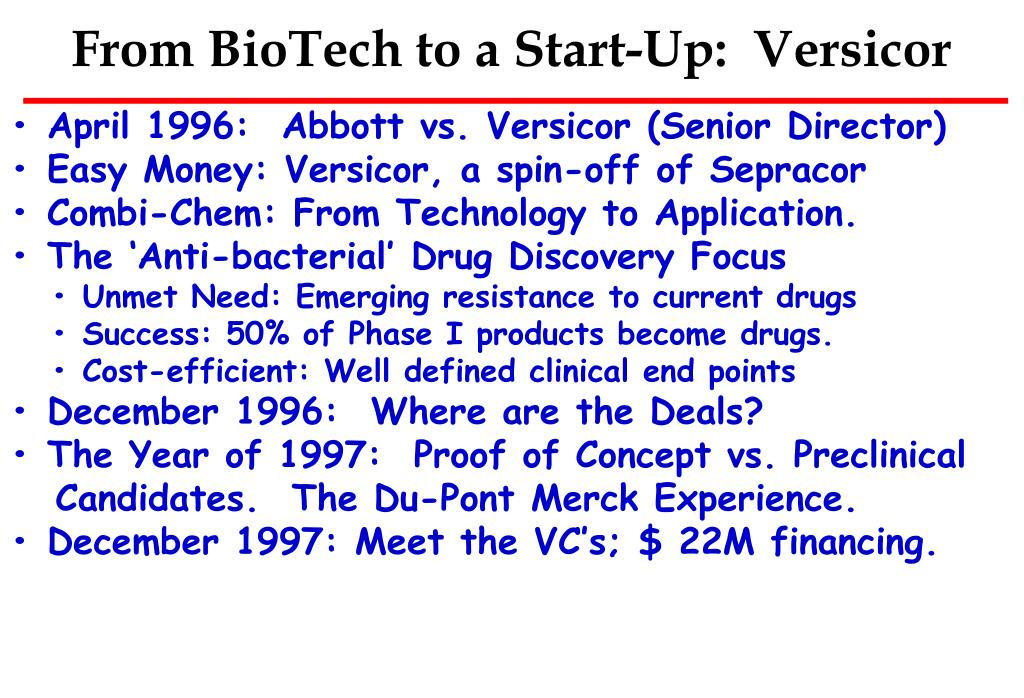 From BioTech to a Start-Up:  Versicor