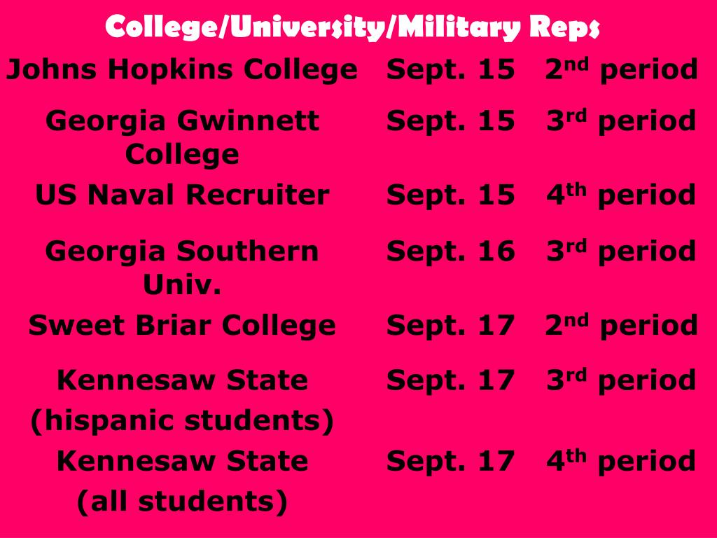 College/University/Military Reps