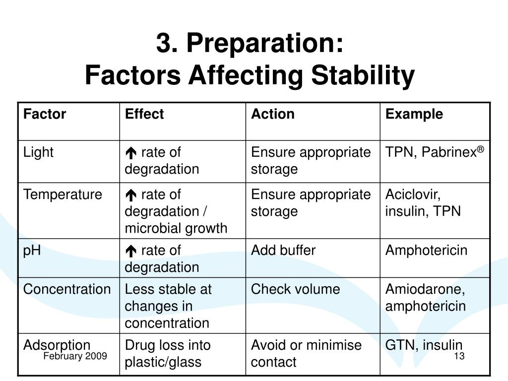 factors that affect stability in bull