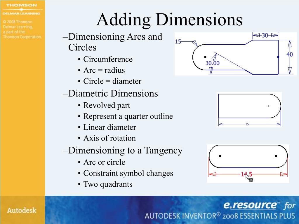 Adding Dimensions