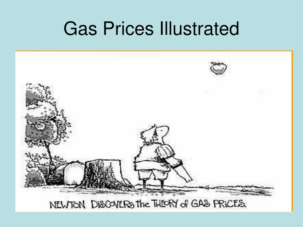 Gas Prices Illustrated