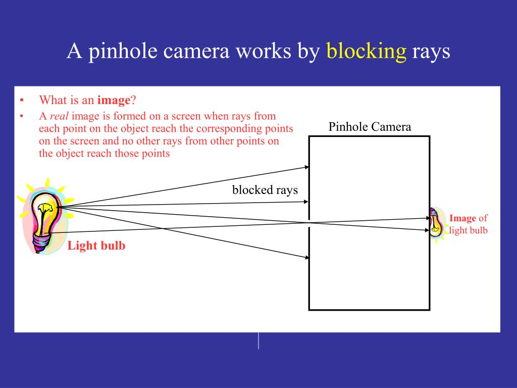 blocked rays