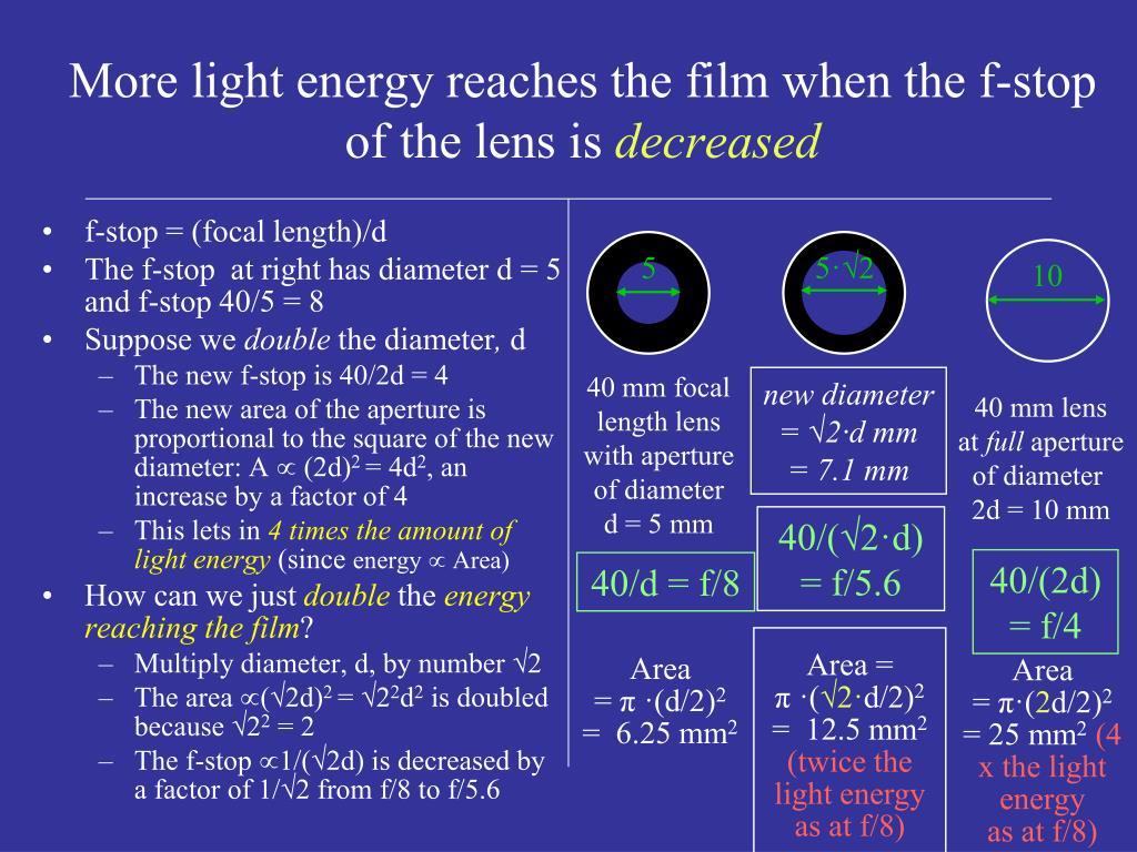 f-stop = (focal length)/d