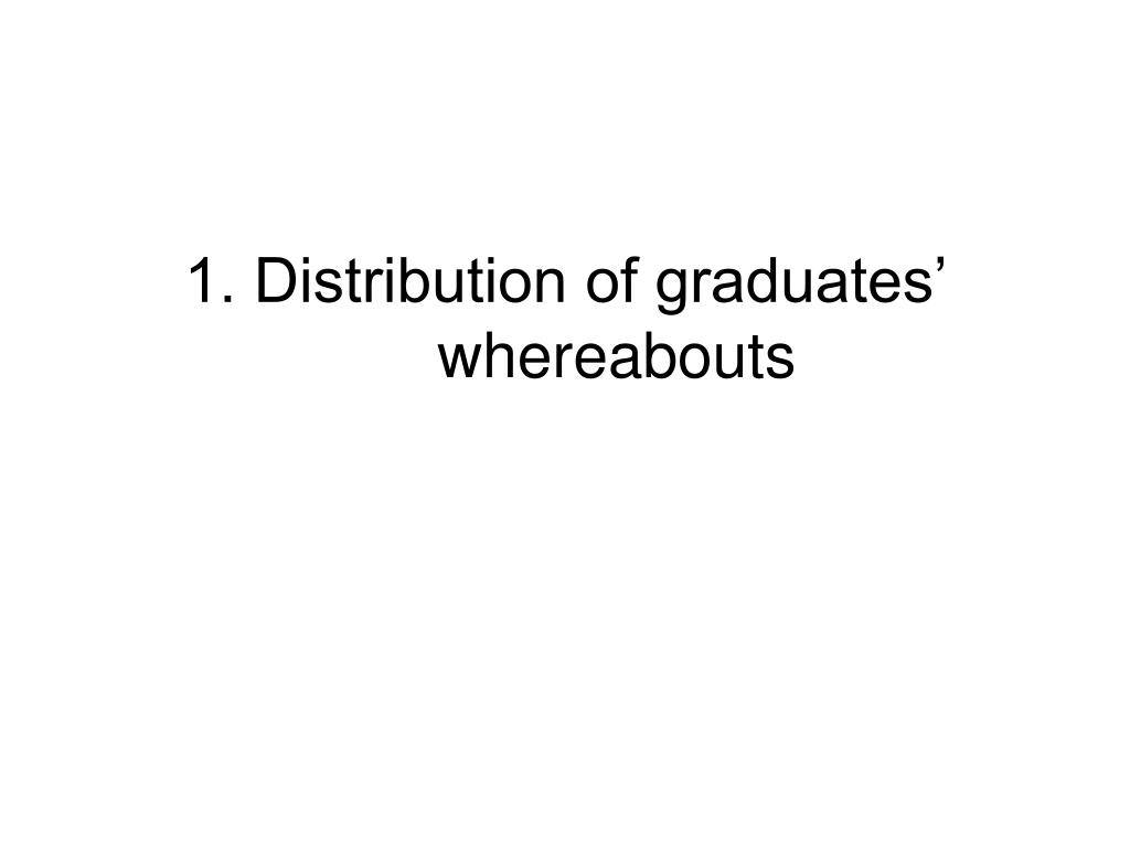 1. Distribution of graduates' whereabouts