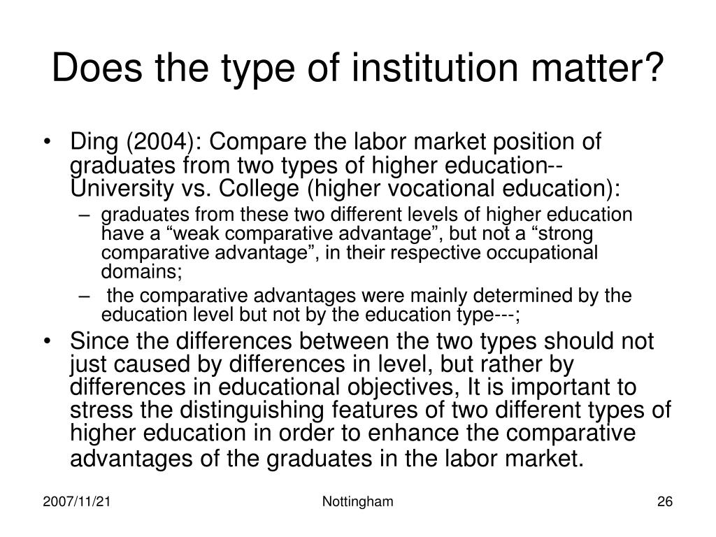Does the type of institution matter?