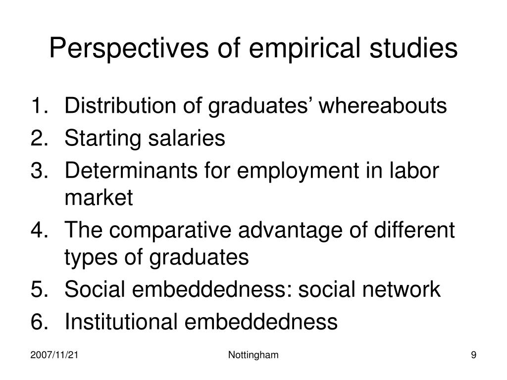 Perspectives of empirical studies