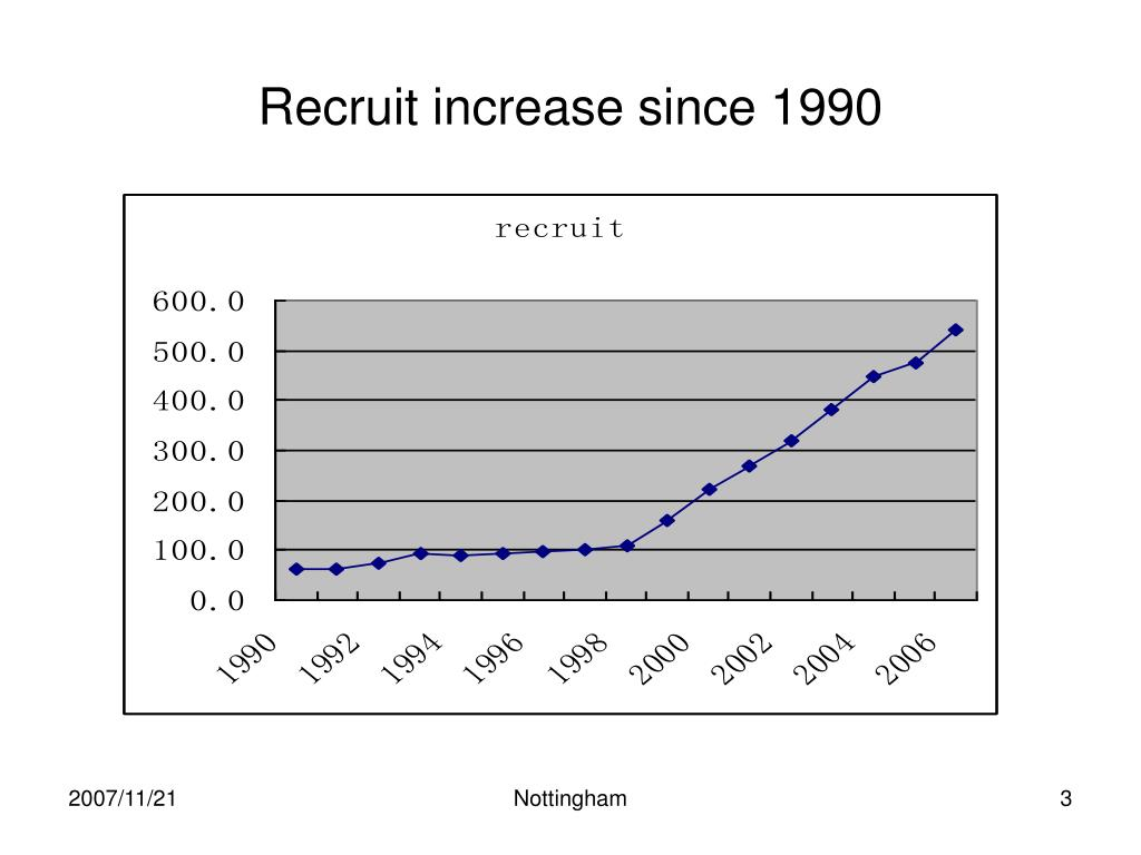 Recruit increase since 1990