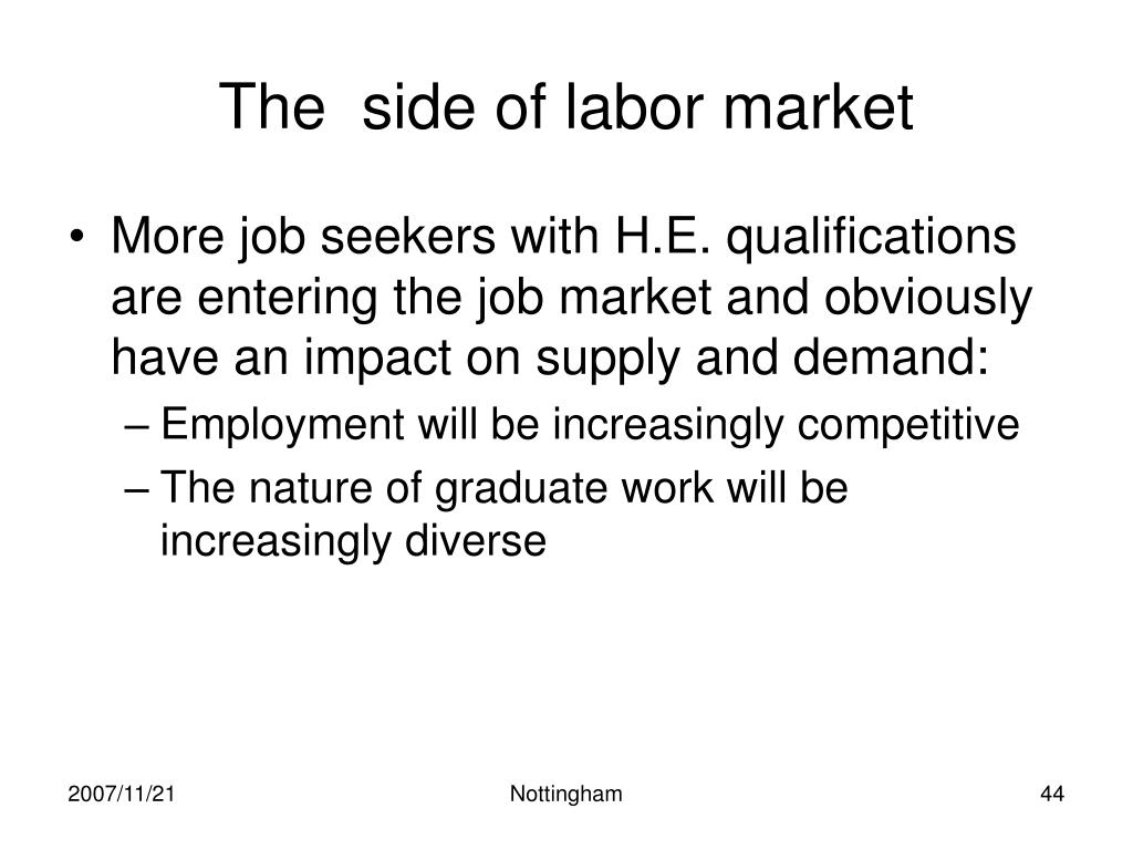 The  side of labor market