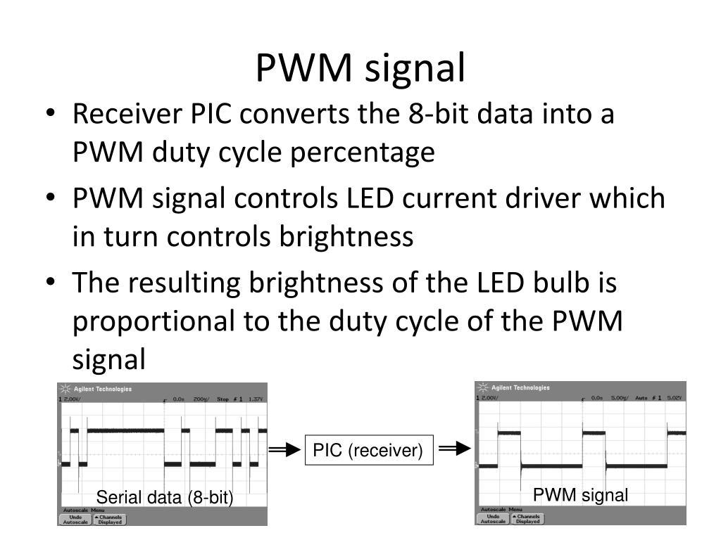 PWM signal