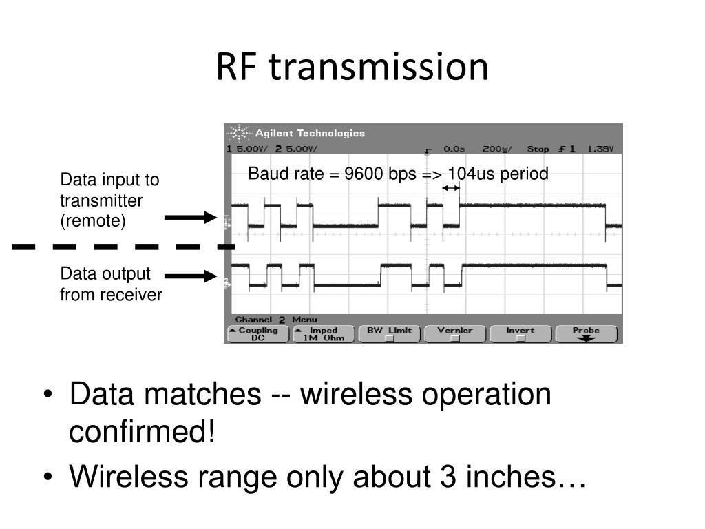RF transmission