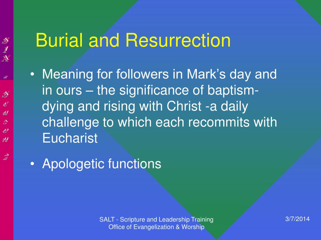 Burial and Resurrection