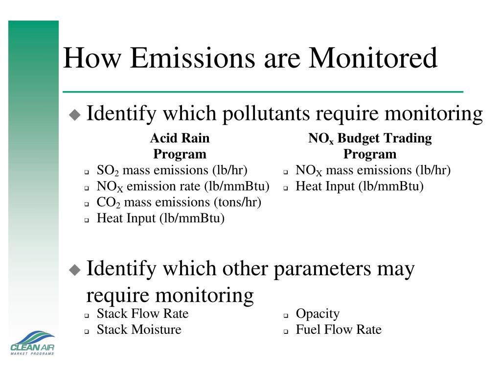 How Emissions are Monitored