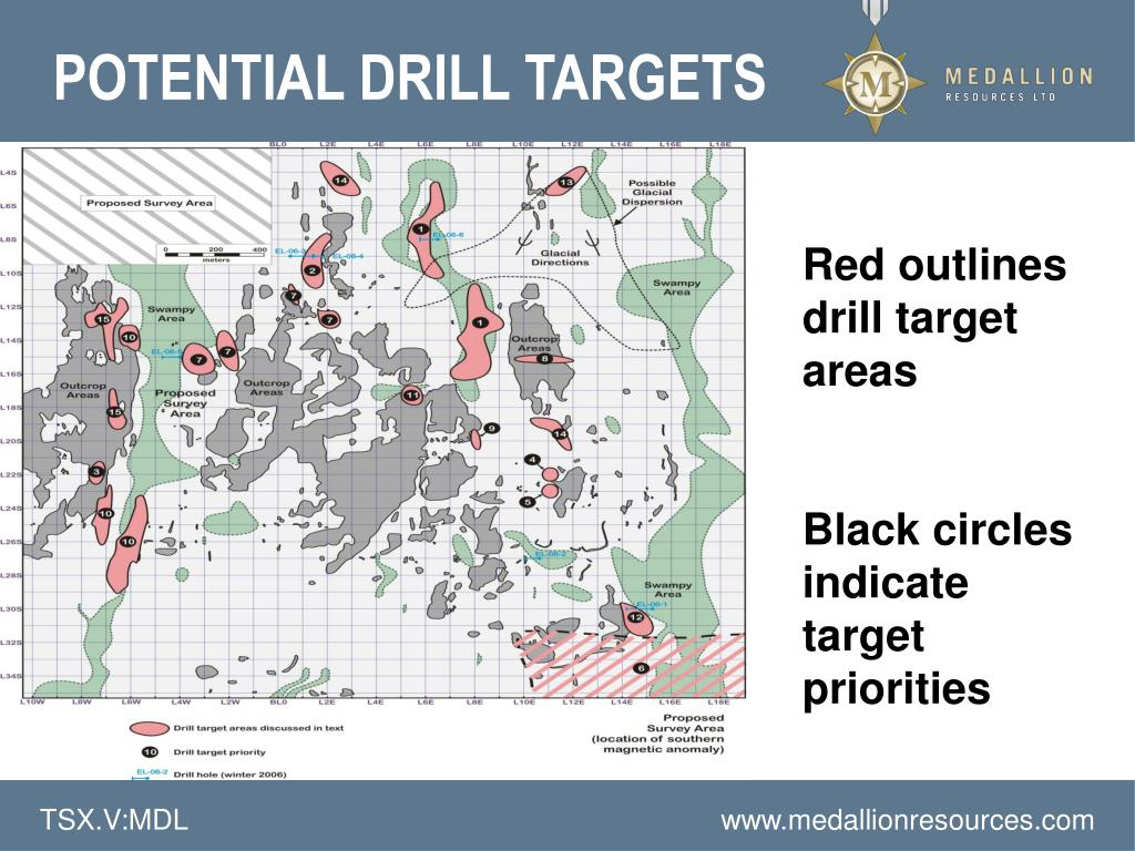 POTENTIAL DRILL TARGETS