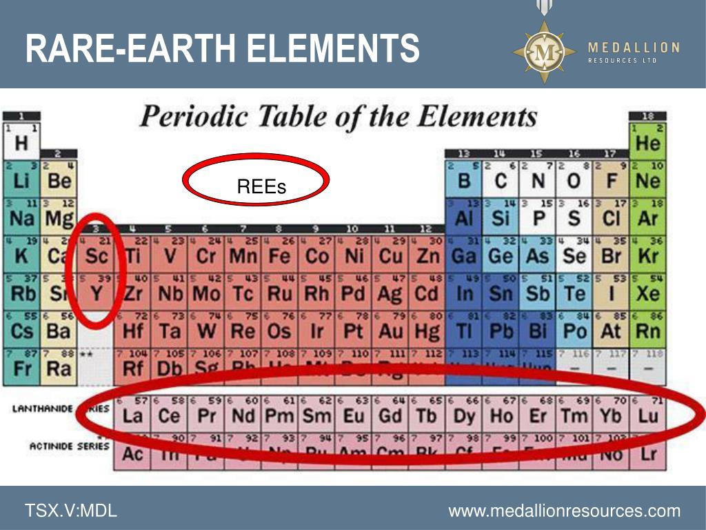 RARE-EARTH ELEMENTS