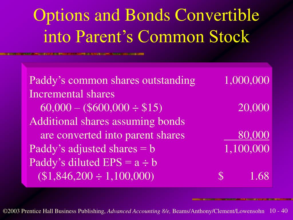 Does stock options diluted shares