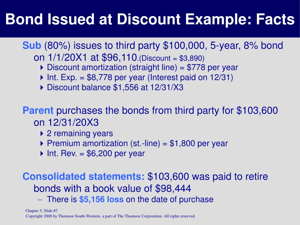 Bond Issued at Discount Example: Facts