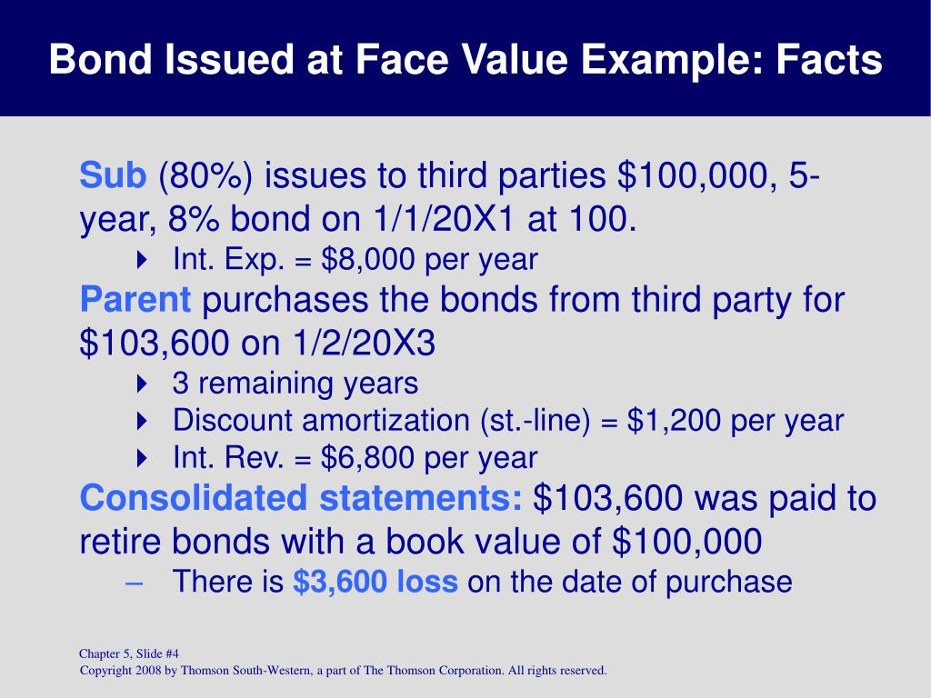 Bond Issued at Face Value Example: Facts