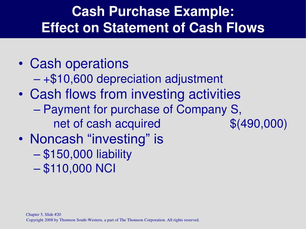 Cash Purchase Example: