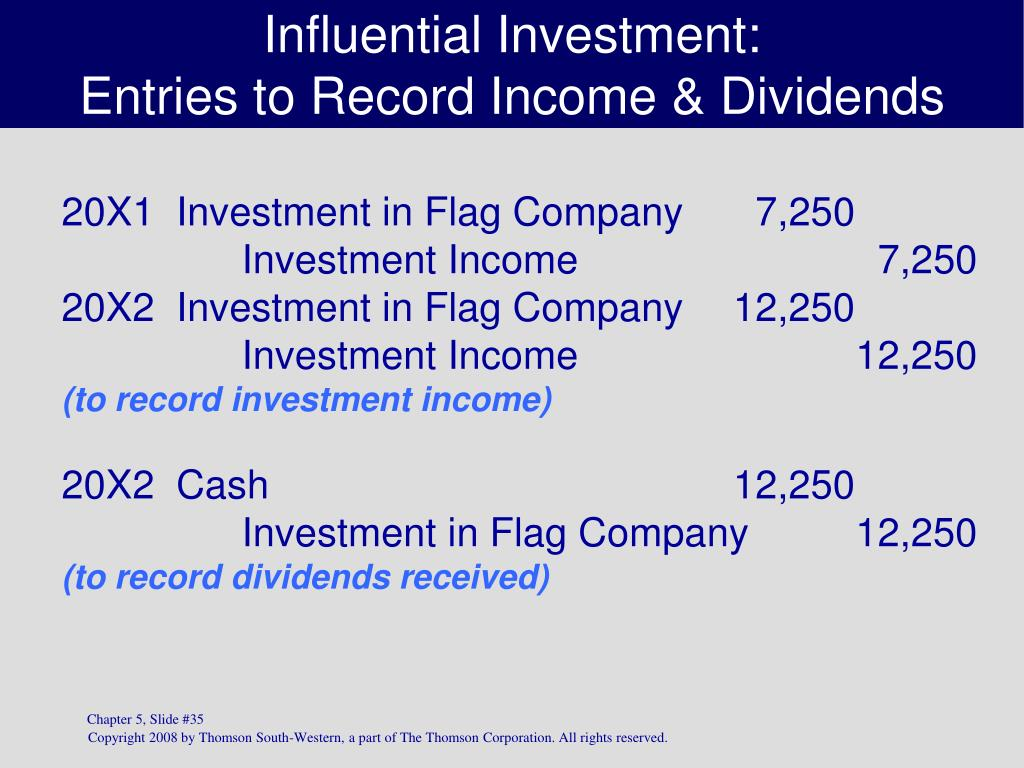 Influential Investment: