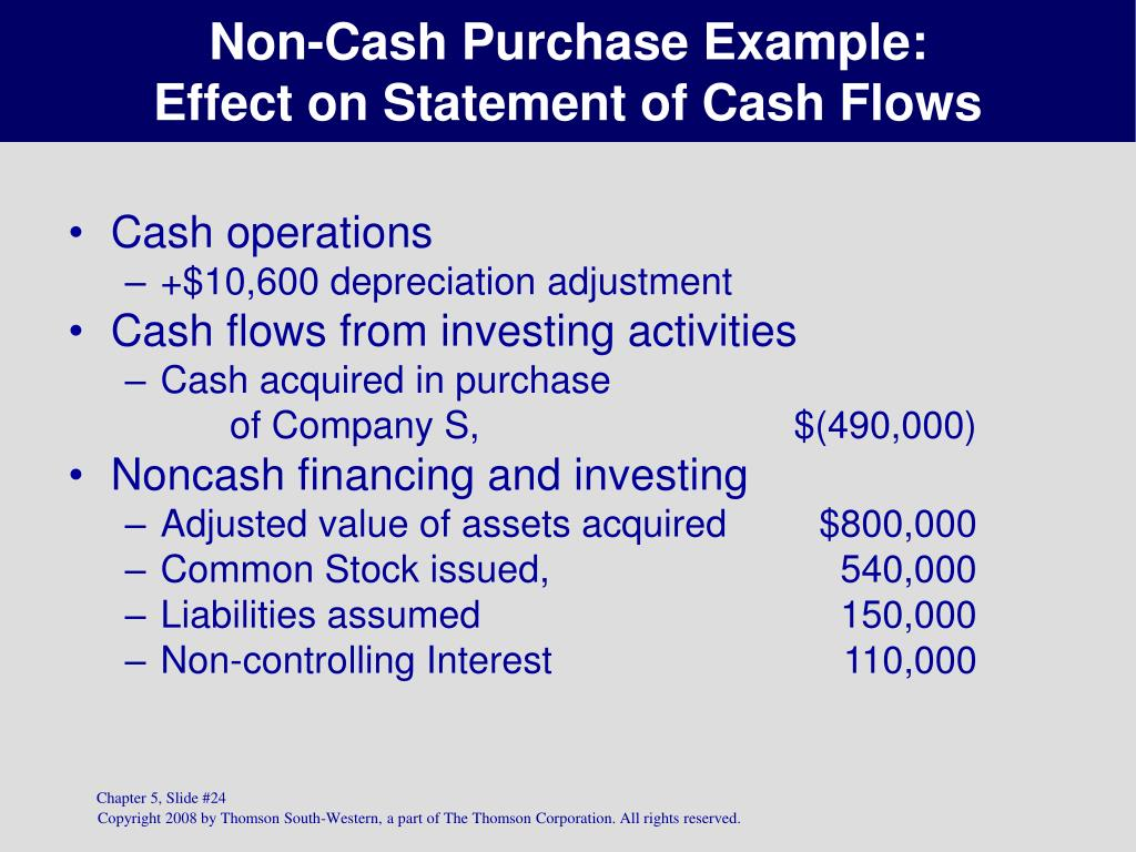 Non-Cash Purchase Example: