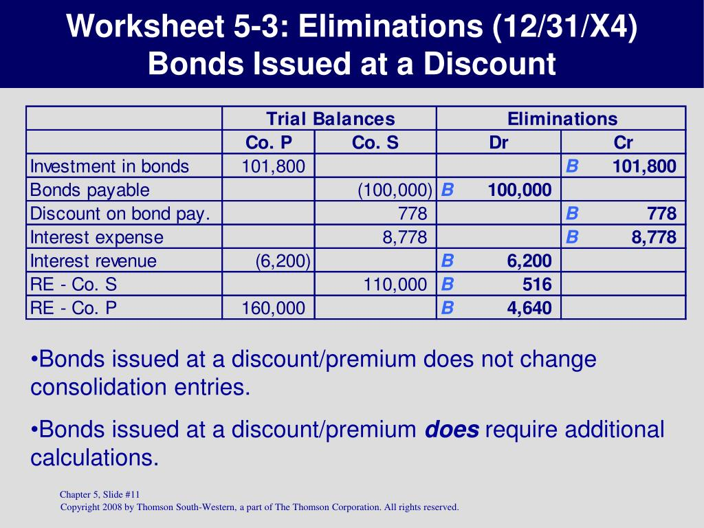 Worksheet 5-3: Eliminations (12/31/X4)