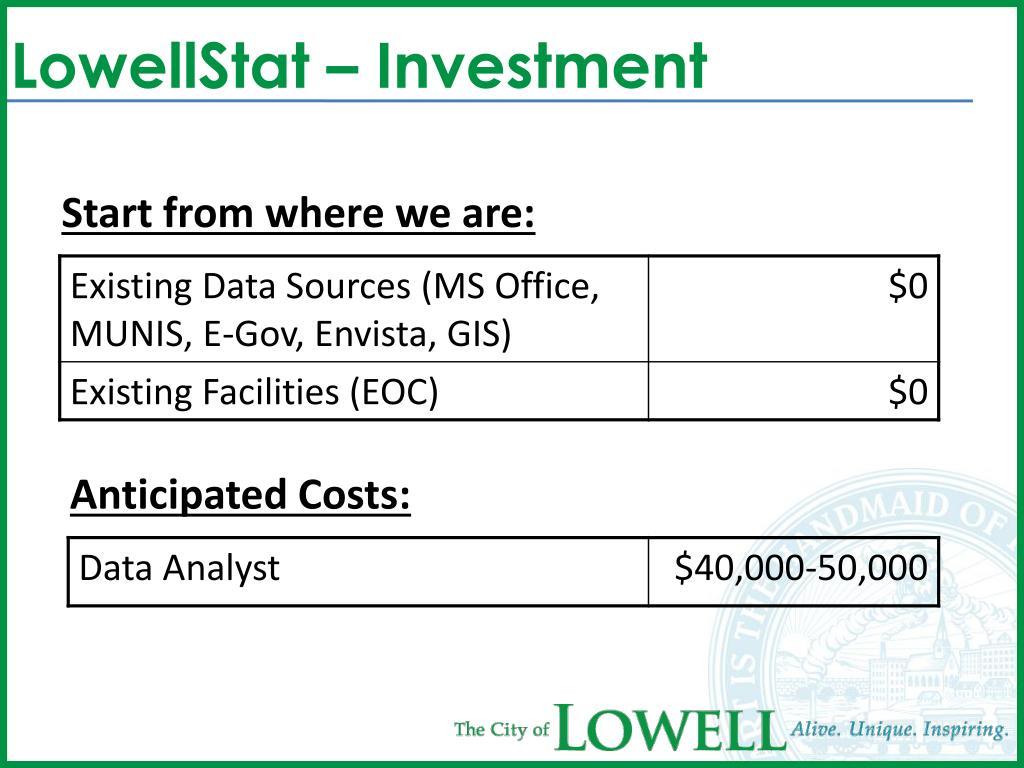 LowellStat – Investment