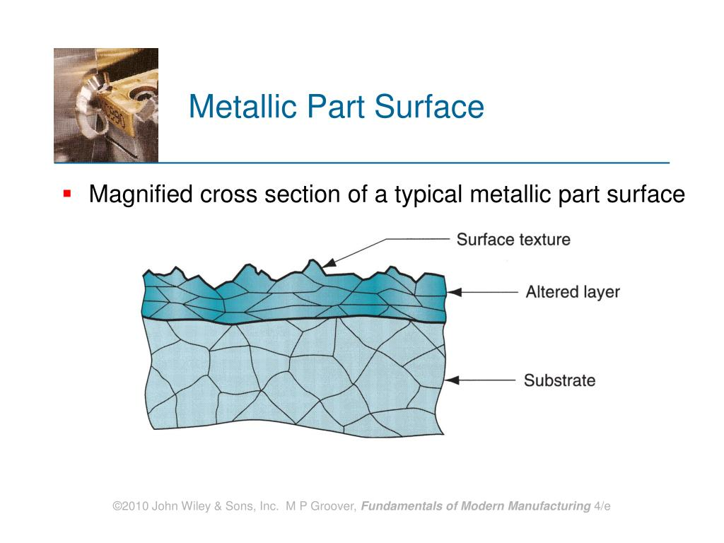 Metallic Part Surface